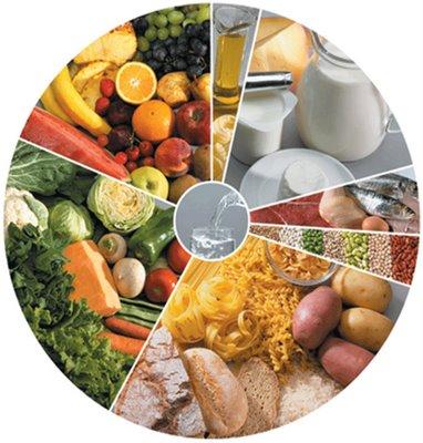 Dicas Para Baixar o Colesterol e Combater o Colesterol