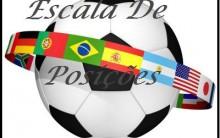 Escala Das Posições Dos Jogadores Da Copa Mundial – FIFA
