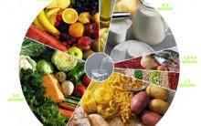 Dieta de Alimentação Saudável – Proteínas, Carboidratos, Fibras, Cálcio