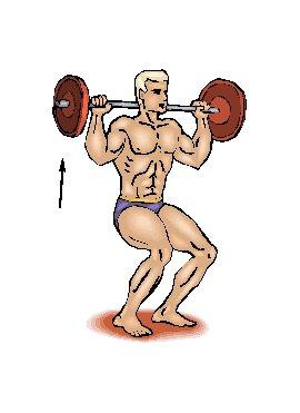 Exercícios De Mais Podem Trazer Riscos – Cuidados