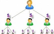 Marketing multinível – O Que É E Pra Que Serve