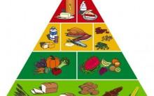 Tabelas De Calorias Para Uma Boa Alimentação
