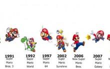 Jogo Mario Bros 25 Anos 13 De setembro 2010