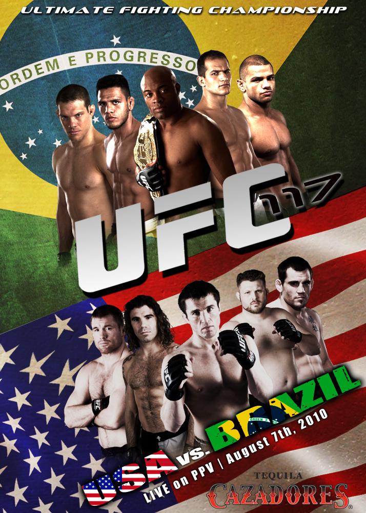 UFC – Campeonato MMA – Informações