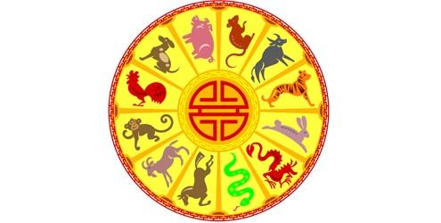 Horóscopo Chinês 2011