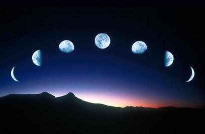 Fases da Lua 2011