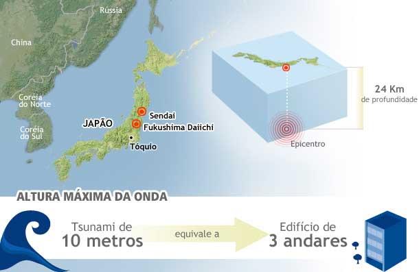 Terremoto No Japão e Tsunami 2011 – Fotos e Vídeos Japao