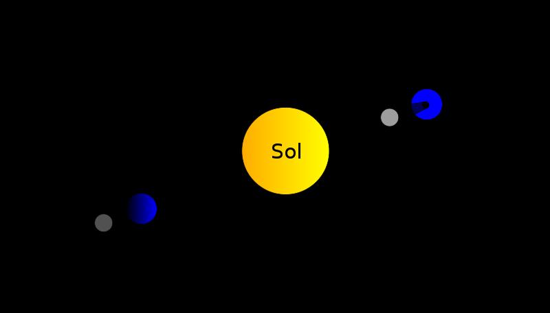 Como Ocorre o Eclipse Lunar – Demonstração
