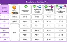 Plano Vivo Internet  3g Plus – Como Funciona,Benefícios que Traz, Como Participar