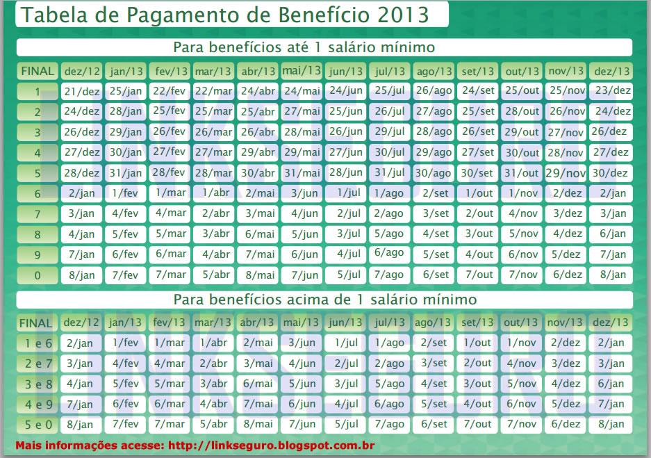 calendário-de-pagamentos-inss-2013-atualizado