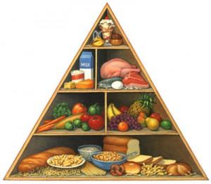 Piramide_Carboidrato