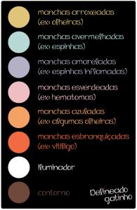 corretivo colorido para os olhos como usar