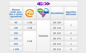 4gplus-multivivo-ceara