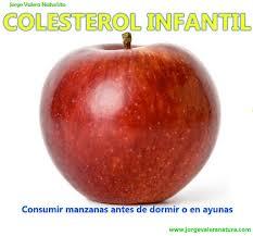 Colesterol Infantil – Dicas de Alimentação e Como Prevenir
