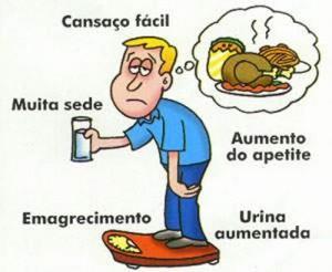 sintomas-diabetes