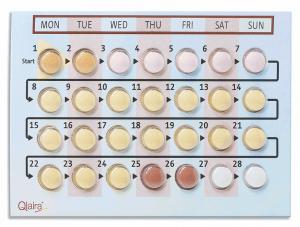cartela-anticoncepcional
