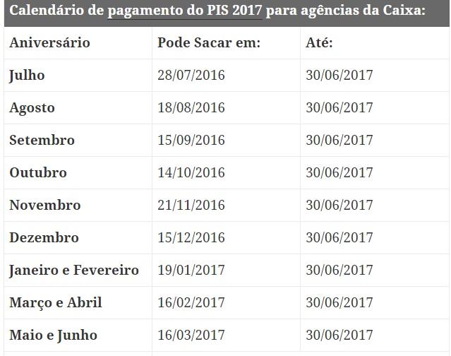Tabela-PIS-2016-Calendário-de-saque